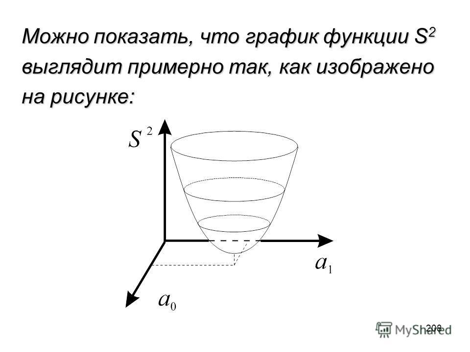 208 Можно показать, что график функции S 2 выглядит примерно так, как изображено на рисунке: