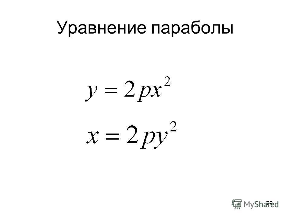 79 Уравнение параболы