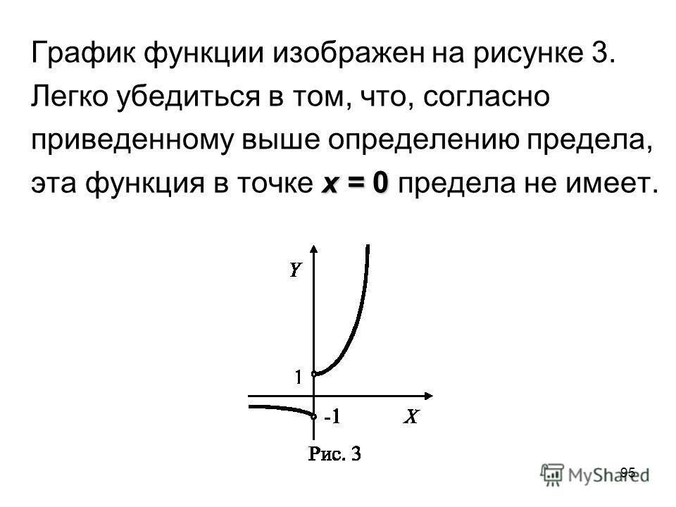 95 График функции изображен на рисунке 3. Легко убедиться в том, что, согласно приведенному выше определению предела, x = 0 эта функция в точке x = 0 предела не имеет.
