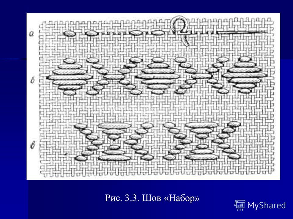 Рис. 3.3. Шов «Набор»