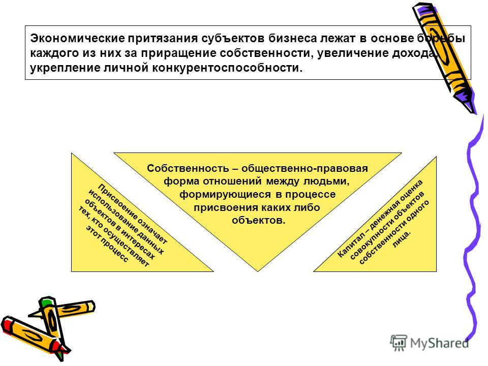 Экономические притязания субъектов бизнеса лежат в основе борьбы каждого из них за приращение собственности, увеличение дохода, укрепление личной конкурентоспособности. Собственность – общественно-правовая форма отношений между людьми, формирующиеся