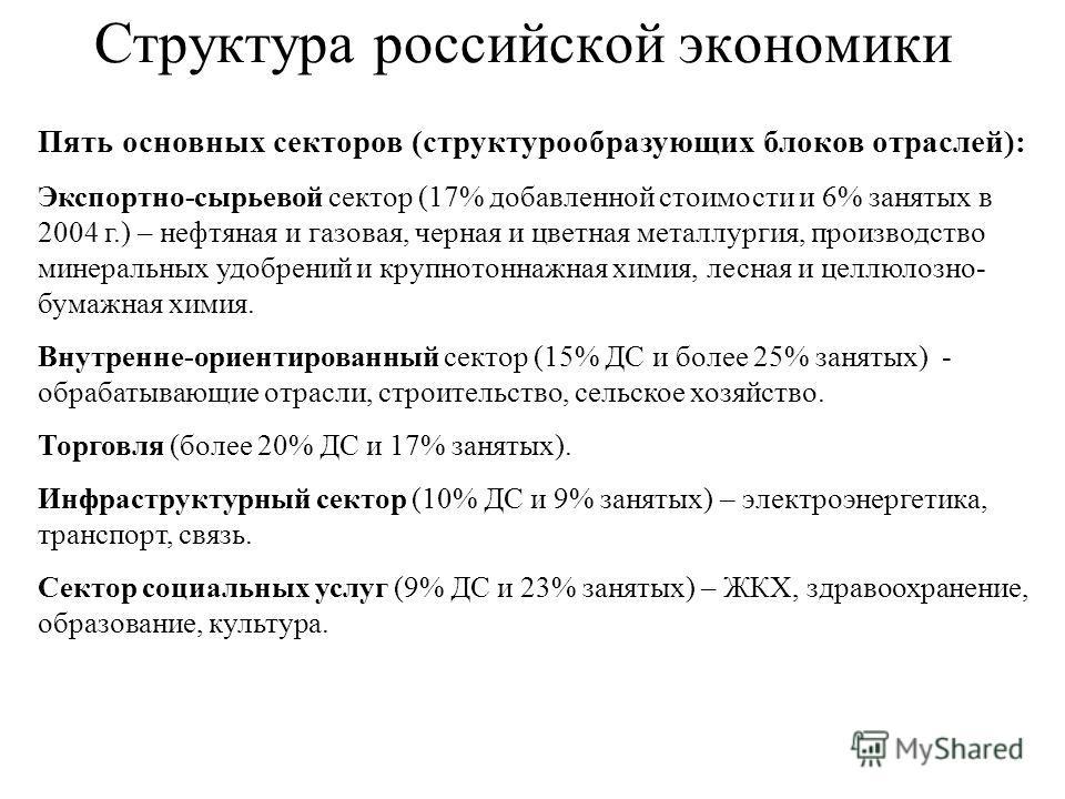 Структура российской экономики Пять основных секторов (структурообразующих блоков отраслей): Экспортно-сырьевой сектор (17% добавленной стоимости и 6% занятых в 2004 г.) – нефтяная и газовая, черная и цветная металлургия, производство минеральных удо