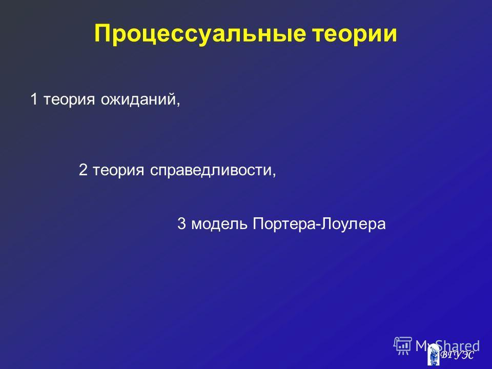 Процессуальные теории 1 теория ожиданий, 2 теория справедливости, 3 модель Портера-Лоулера