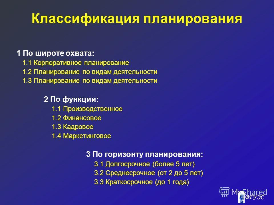 Классификация планирования 1 По широте охвата: 1.1 Корпоративное планирование 1.2 Планирование по видам деятельности 1.3 Планирование по видам деятельности 2 По функции: 1.1 Производственное 1.2 Финансовое 1.3 Кадровое 1.4 Маркетинговое 3 По горизонт