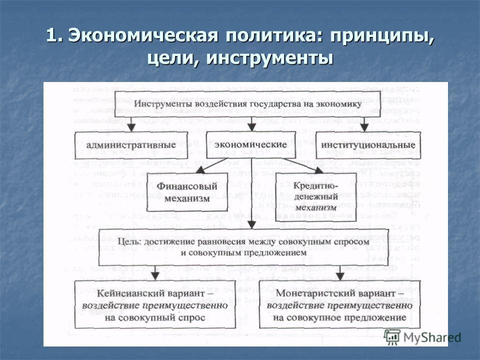 1. Экономическая политика: принципы, цели, инструменты
