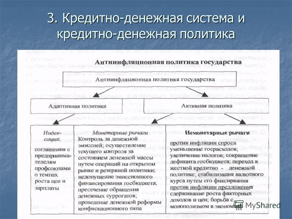 3. Кредитно-денежная система и кредитно-денежная политика