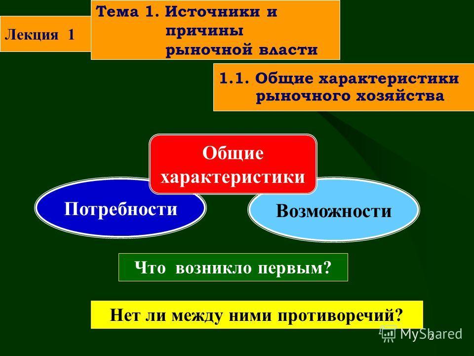 1 Экономика промышленности Владимир Андреевич Созинов Презентация курса 2006 г.