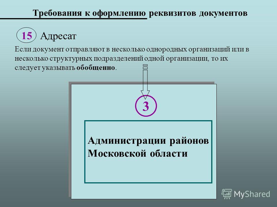 Требования к оформлению реквизитов документов 15 Адресат 3 Администрации районов Московской области Если документ отправляют в несколько однородных организаций или в несколько структурных подразделений одной организации, то их следует указывать обобщ