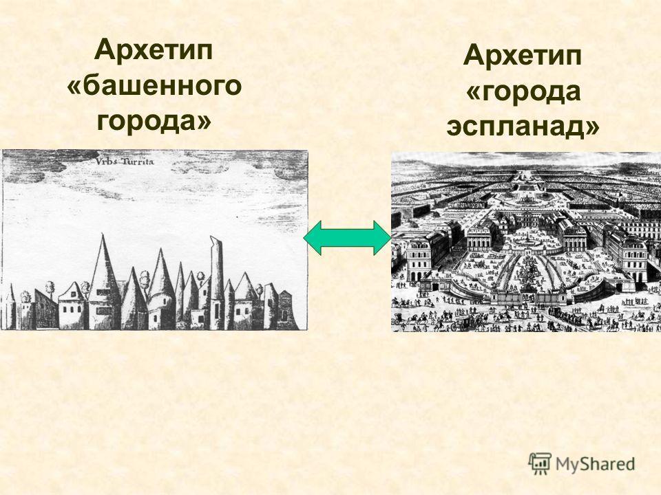 Архетип «башенного города» Архетип «города эспланад»