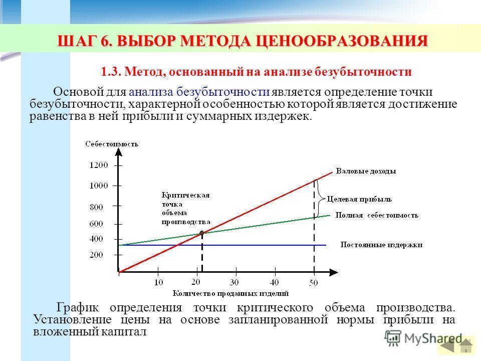 ШАГ 6. ВЫБОР МЕТОДА ЦЕНООБРАЗОВАНИЯ 1.3. Метод, основанный на анализе безубыточности Основой для анализа безубыточности является определение точки безубыточности, характерной особенностью которой является достижение равенства в ней прибыли и суммарны