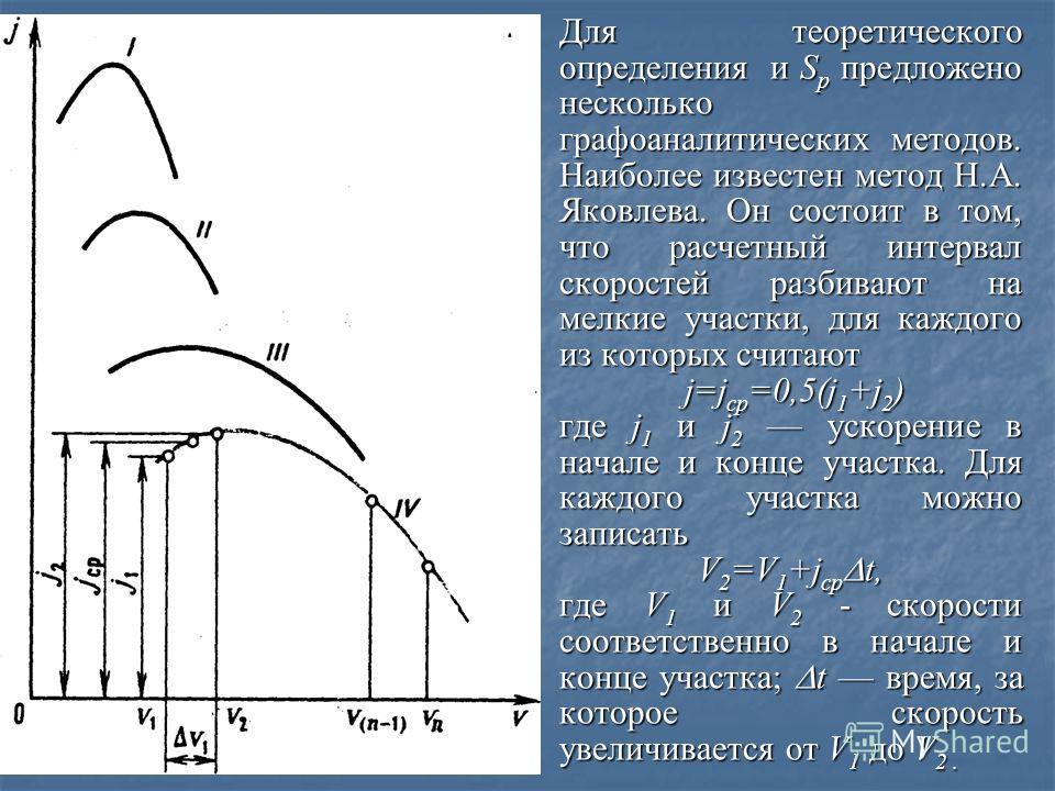 Точная оценка по графикам зависимостей j=f(V) при движении по дорогам с одинаковым (обычно =0,015...0,02) затруднительна, поскольку у различных автомобилей могут отличаться не только j мах на каждой передаче, но и характер зависимости j=f(V), а также