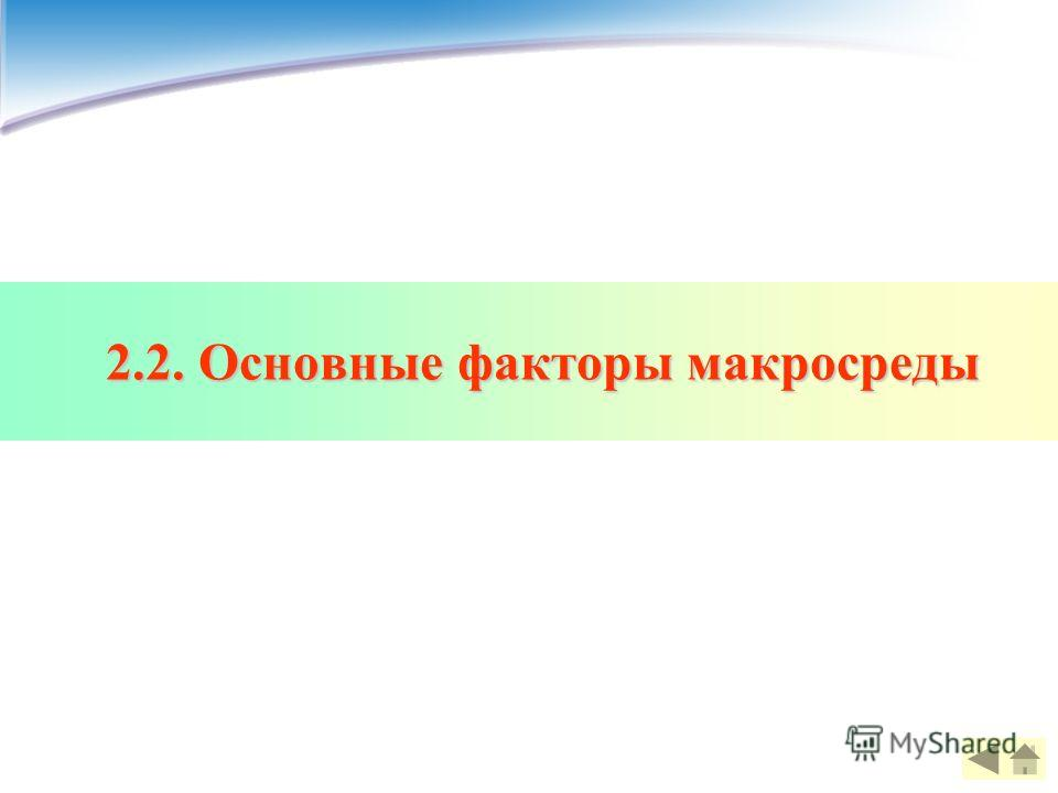 2.2. Основные факторы макросреды