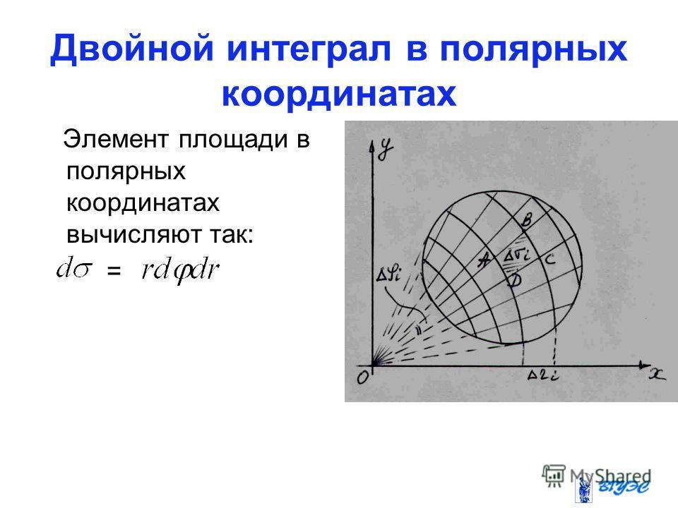 Скачать презентацию по теме двойной интеграл