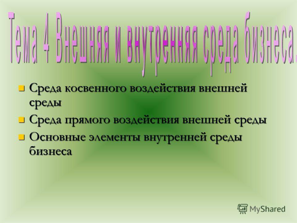 Среда косвенного воздействия внешней среды Среда косвенного воздействия внешней среды Среда прямого воздействия внешней среды Среда прямого воздействия внешней среды Основные элементы внутренней среды бизнеса Основные элементы внутренней среды бизнес