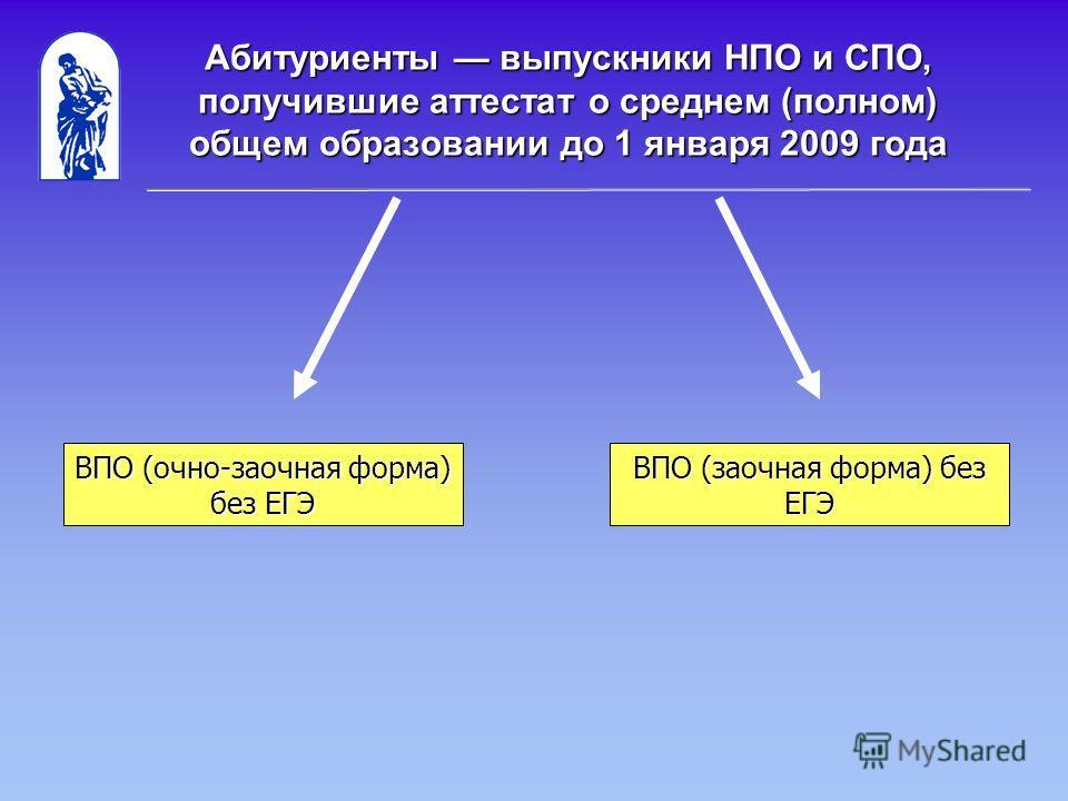 Абитуриенты выпускники НПО и СПО, получившие аттестат о среднем (полном) общем образовании до 1 января 2009 года ВПО (очно-заочная форма) без ЕГЭ ВПО (заочная форма) без ЕГЭ