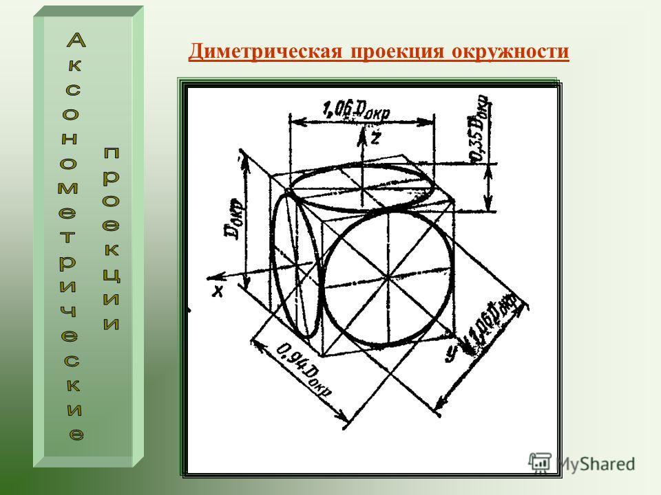 Диметрическая проекция окружности