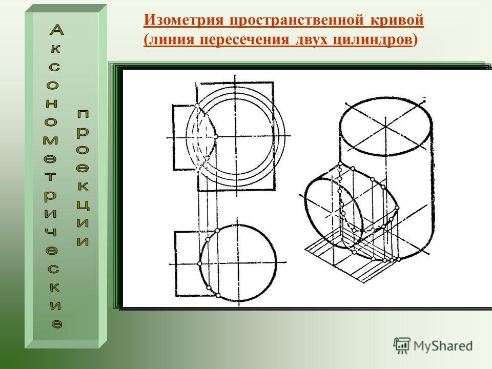 Изометрия пространственной кривой (линия пересечения двух цилиндров)