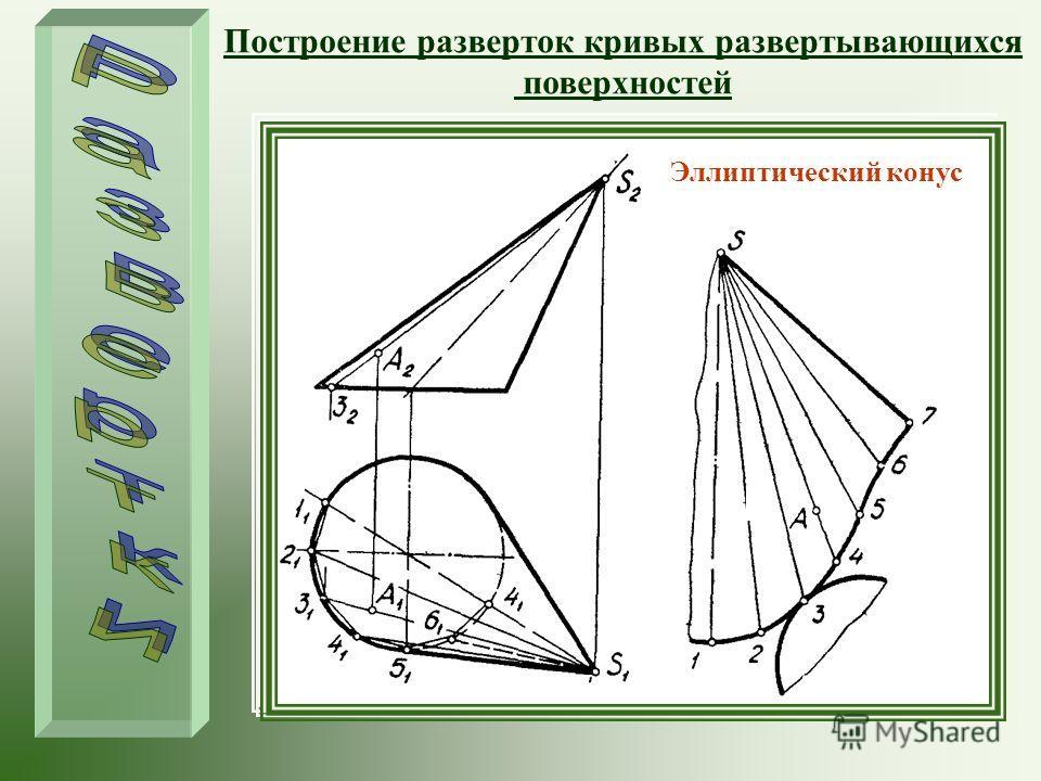 Построение разверток кривых развертывающихся поверхностей Эллиптический конус