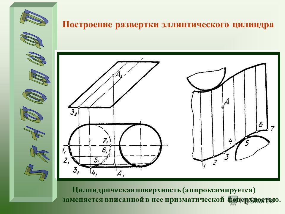 Цилиндрическая поверхность (аппроксимируется) заменяется вписанной в нее призматической поверхностью. Построение развертки эллиптического цилиндра