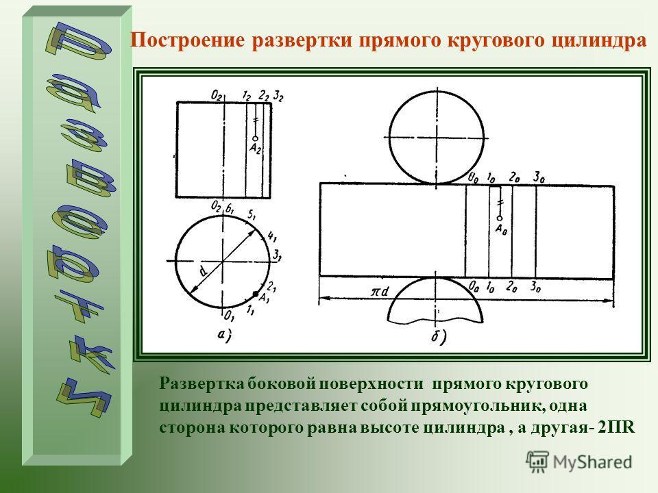Построение развертки прямого кругового цилиндра Развертка боковой поверхности прямого кругового цилиндра представляет собой прямоугольник, одна сторона которого равна высоте цилиндра, а другая- 2ПR