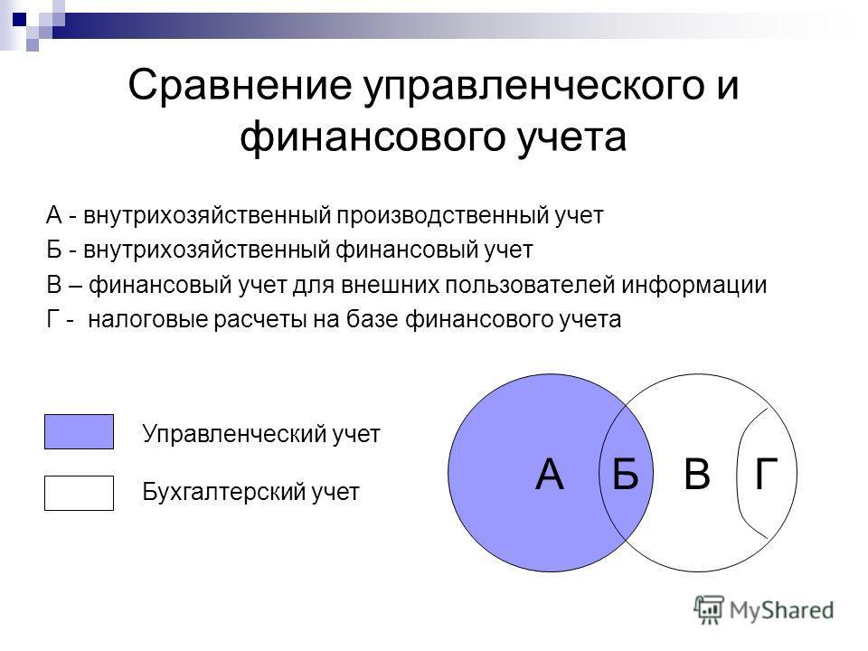 база ав: