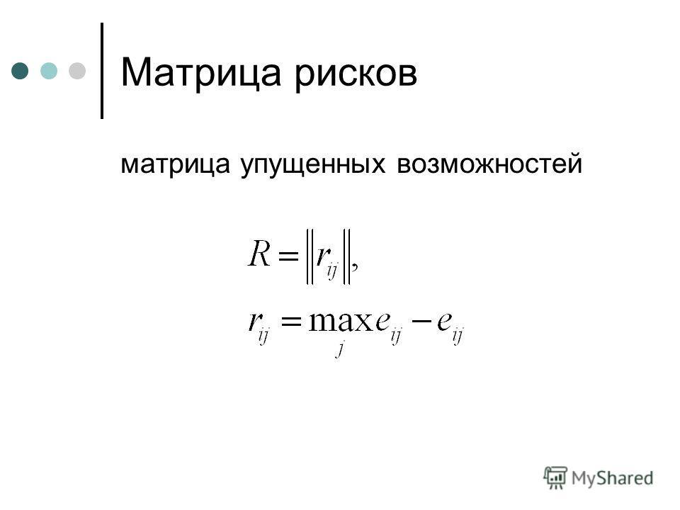 Матрица рисков матрица упущенных возможностей