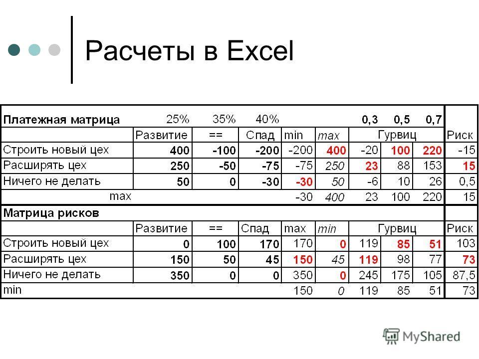 Расчеты в Excel