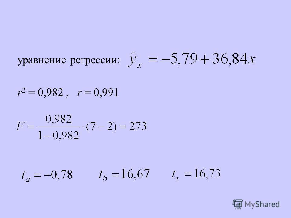 уравнение регрессии: r 2 = 0,982, r = 0,991
