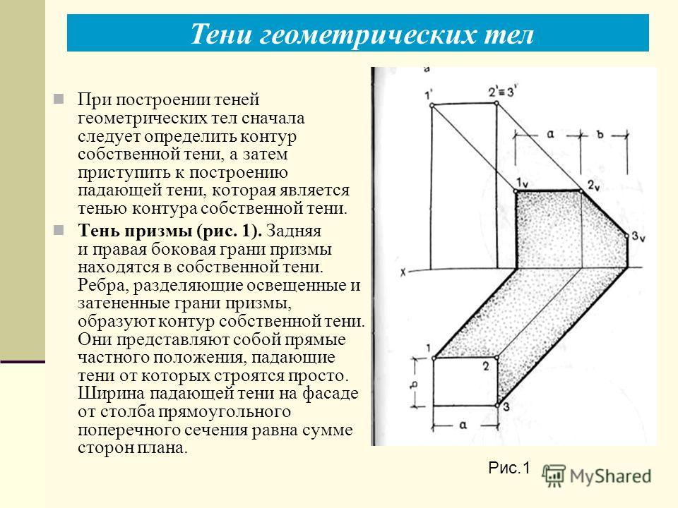Тени геометрических тел При построении теней геометрических тел сначала следует определить контур собственной тени, а затем приступить к построению падающей тени, которая является тенью контура собственной тени. Тень призмы (рис. 1). Задняя и правая