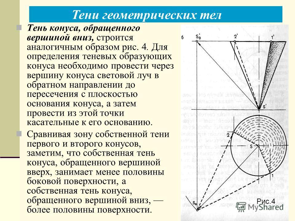 Тени геометрических тел Тень конуса, обращенного вершиной вниз, строится аналогичным образом рис. 4. Для определения теневых образующих конуса необходимо провести через вершину конуса световой луч в обратном направлении до пересечения с плоскостью ос