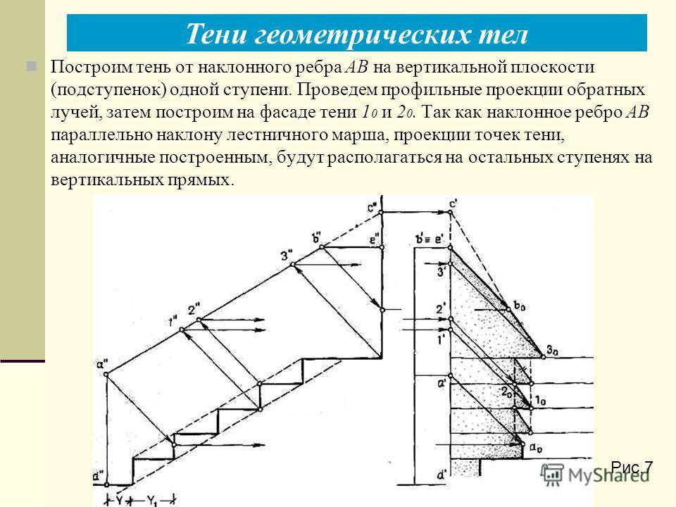 Тени геометрических тел Рис. 7 Построим тень от наклонного ребра АВ на вертикальной плоскости (подступенок) одной ступени. Проведем профильные проекции обратных лучей, затем построим на фасаде тени 1 0 и 2 0. Так как наклонное ребро АВ параллельно на