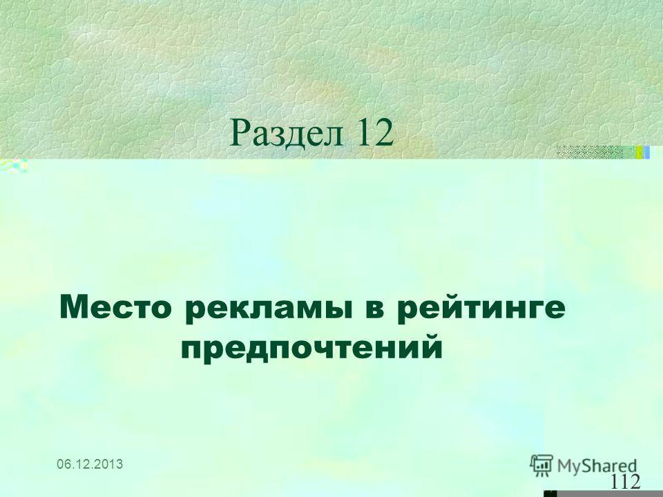 06.12.2013 112 Раздел 12 Место рекламы в рейтинге предпочтений