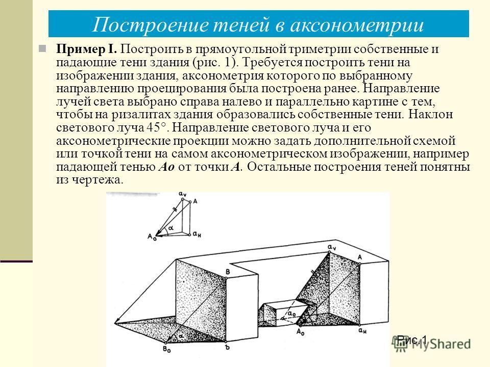 Построение теней в аксонометрии Пример I. Построить в прямоугольной триметрии собственные и падающие тени здания (рис. 1). Требуется построить тени на изображении здания, аксонометрия которого по выбранному направлению проецирования была построена ра