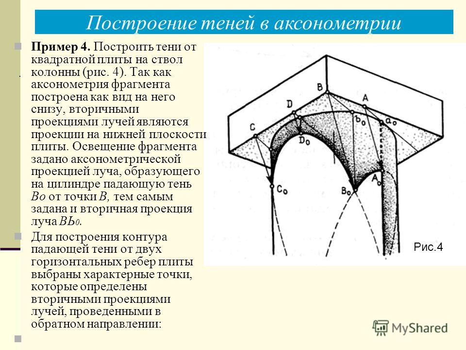 Построение теней в аксонометрии Рис.4 Пример 4. Построить тени от квадратной плиты на ствол колонны (рис. 4). Так как аксонометрия фрагмента построена как вид на него снизу, вторичными проекциями лучей являются проекции на нижней плоскости плиты. Осв