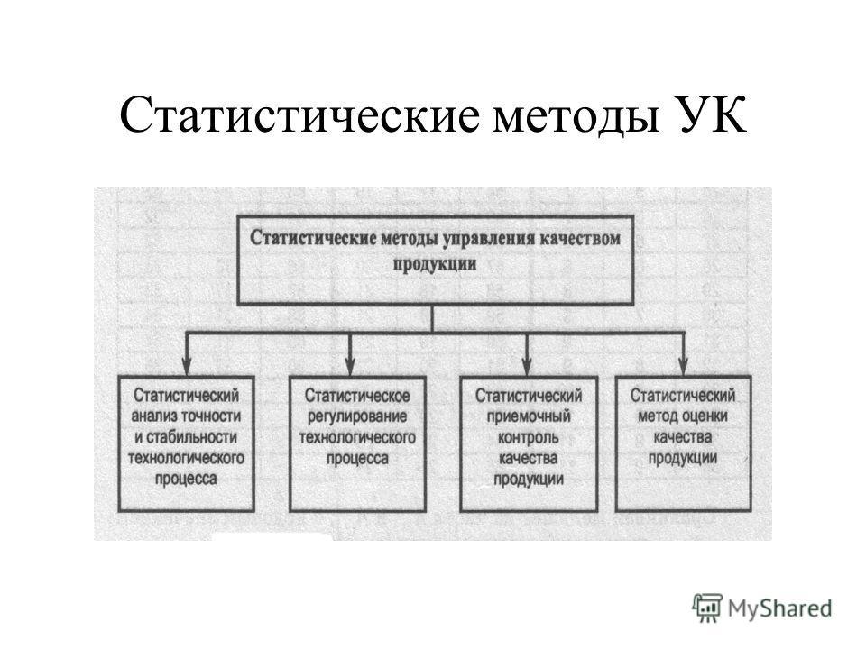 Статистические методы УК