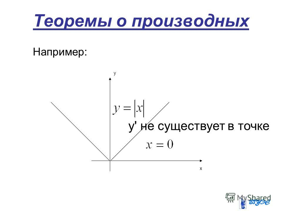 Например: y x y' не существует в точке