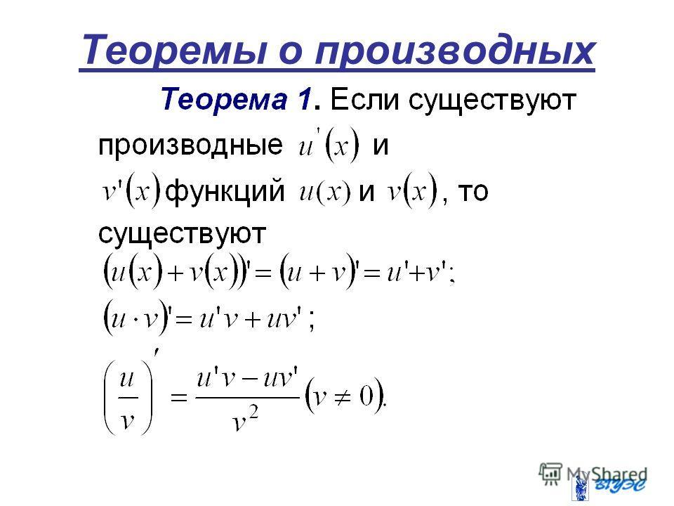 Теоремы о производных