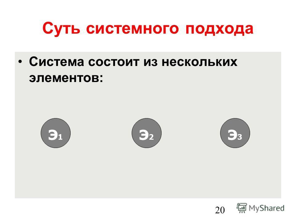 20 Суть системного подхода Система состоит из нескольких элементов: э1э1 э2э2 э3э3