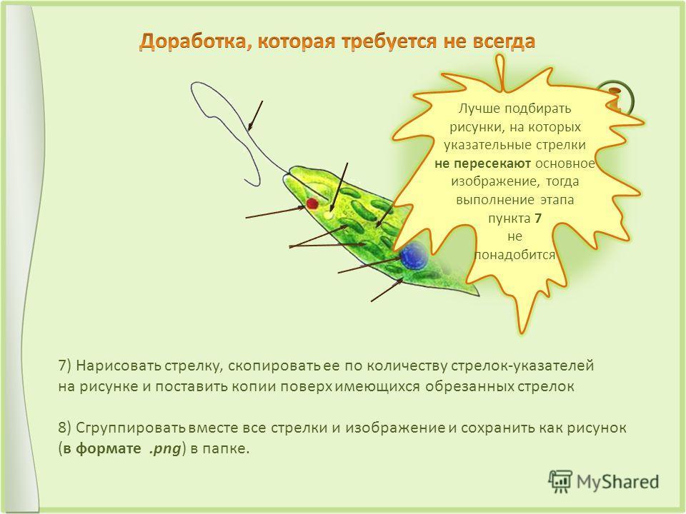 7) Нарисовать стрелку, скопировать ее по количеству стрелок-указателей на рисунке и поставить копии поверх имеющихся обрезанных стрелок 8) Сгруппировать вместе все стрелки и изображение и сохранить как рисунок (в формате.png) в папке. Лучше подбирать
