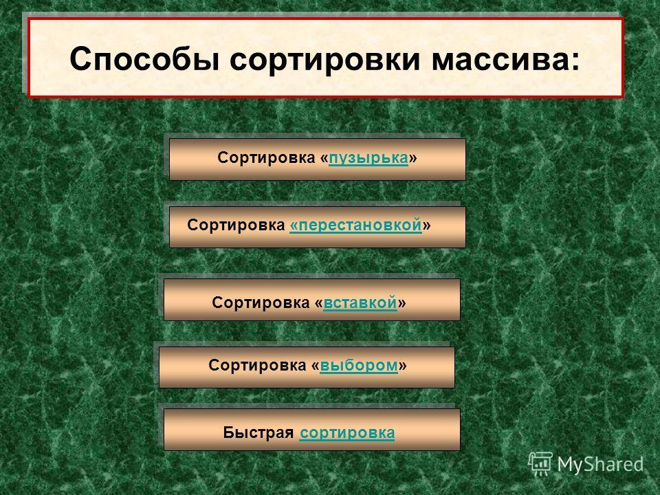 Способы сортировки массива: Сортировка «перестановкой»«перестановкой Сортировка «вставкой»вставкой Сортировка «выбором»выборомСортировка «пузырька»пузырька Быстрая сортировкасортировка