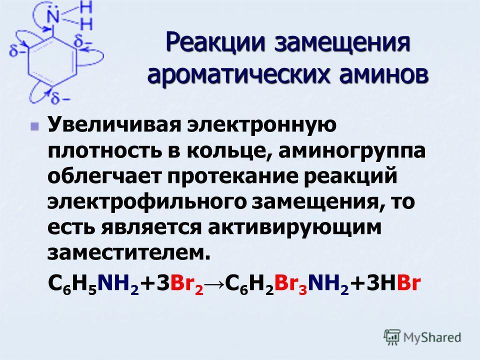 Реакции замещения ароматических аминов Увеличивая электронную плотность в кольце, аминогруппа облегчает протекание реакций электрофильного замещения, то есть является активирующим заместителем. C 6 H 5 NH 2 +3Br 2 C 6 H 2 Br 3 NH 2 +3HBr