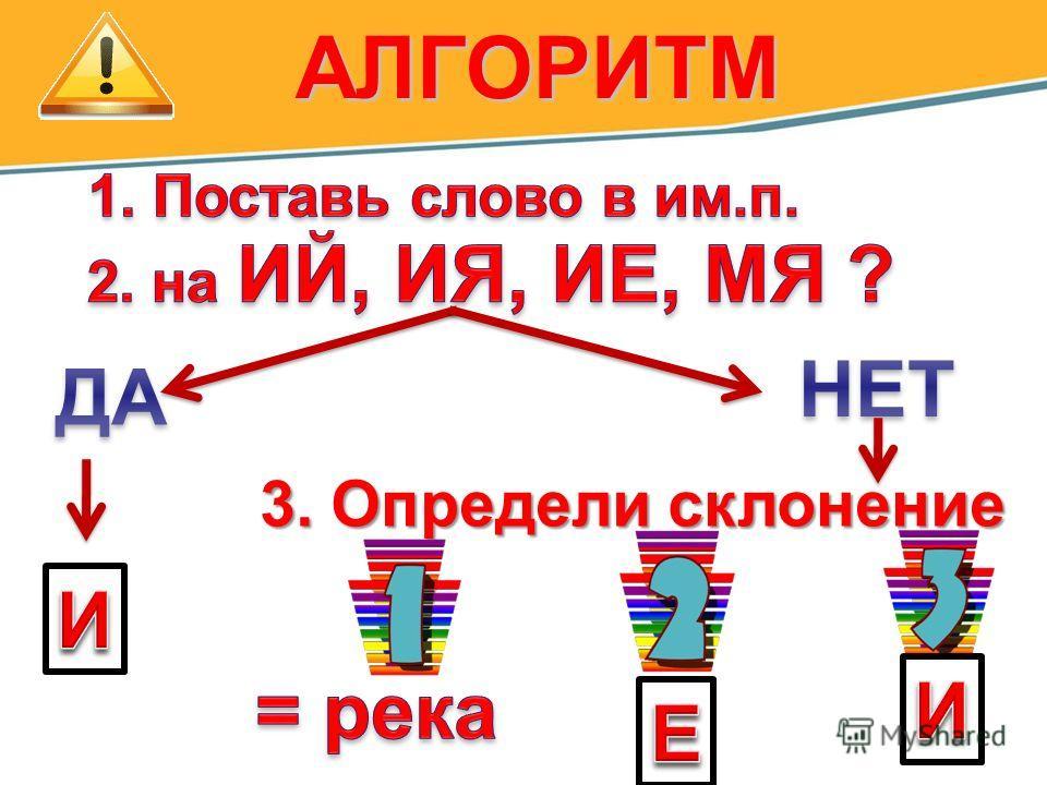 АЛГОРИТМ 3. Определи склонение
