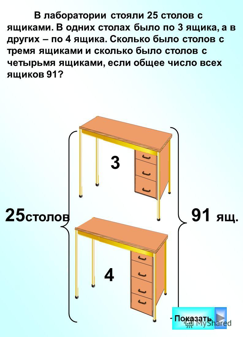 В лаборатории стояли 25 столов с ящиками. В одних столах было по 3 ящика, а в других – по 4 ящика. Сколько было столов с тремя ящиками и сколько было столов с четырьмя ящиками, если общее число всех ящиков 91? 25 столов 91 ящ. 4 3 Показать