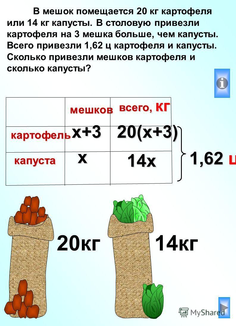 В мешок помещается 20 кг картофеля или 14 кг капусты. В столовую привезли картофеля на 3 мешка больше, чем капусты. Всего привезли 1,62 ц картофеля и капусты. Сколько привезли мешков картофеля и сколько капусты? мешков х х+320(х+3) 14х 1,62 ц картофе