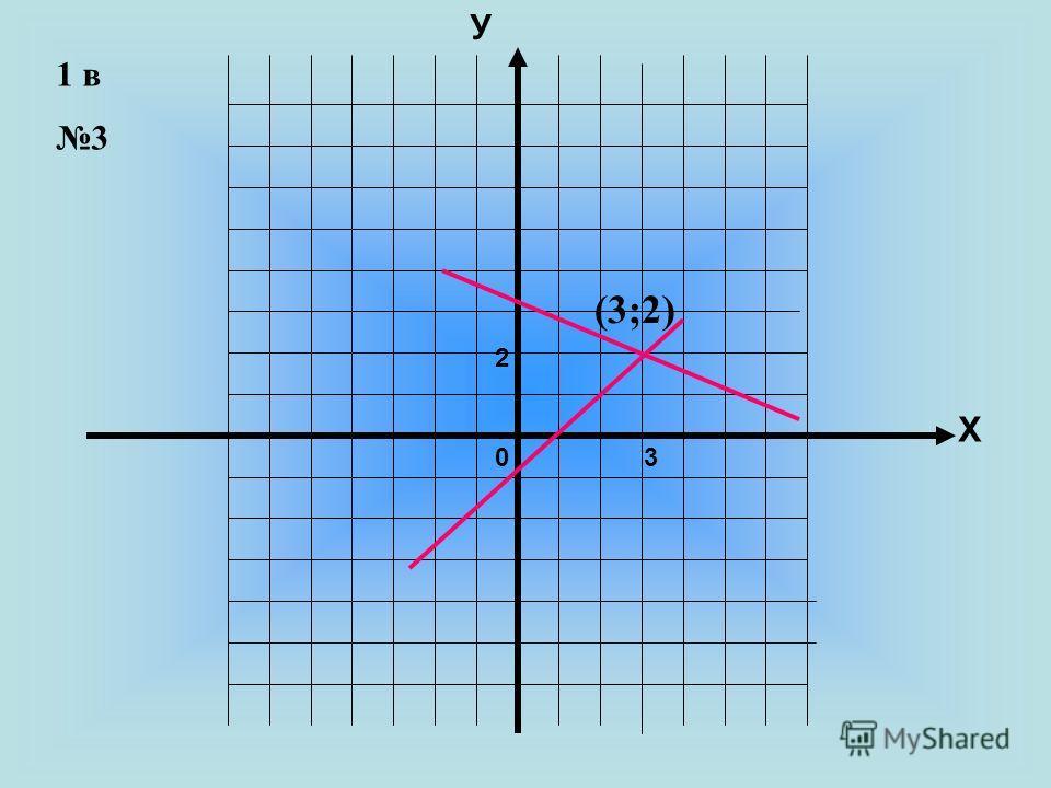 Х У 30 1 в 3 2 (3;2)