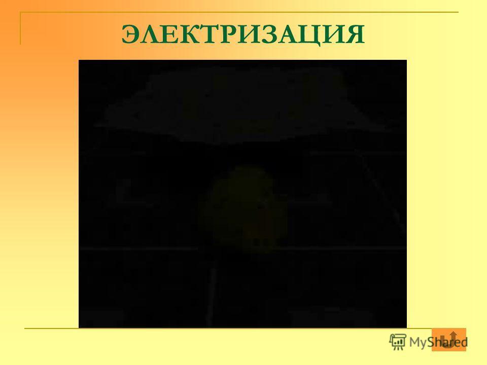 Леонид Исаакович Мальдельштам (1849-1944) РОССИЯ Изучал нелинейные колебания Сконструировал электронно-лучевой осциллограф 1907 – открыл принцип слабой связи Сделал значительный вклад в науку в областях радиофизики, оптики, молекулярной физики.