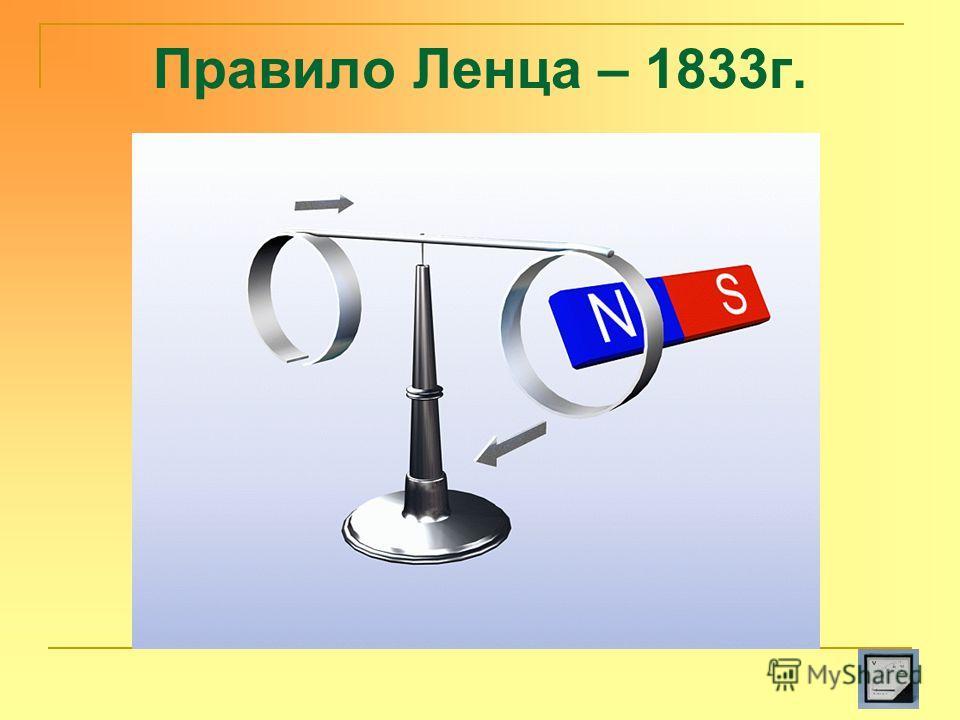 Направление индукционного тока в замкнутом контуре определяется по правилу Ленца (1833г.) Возникающий в замкнутом контуре индукционный ток своим магнитным полем противодействует изменению магнитного потока, которым он вызван