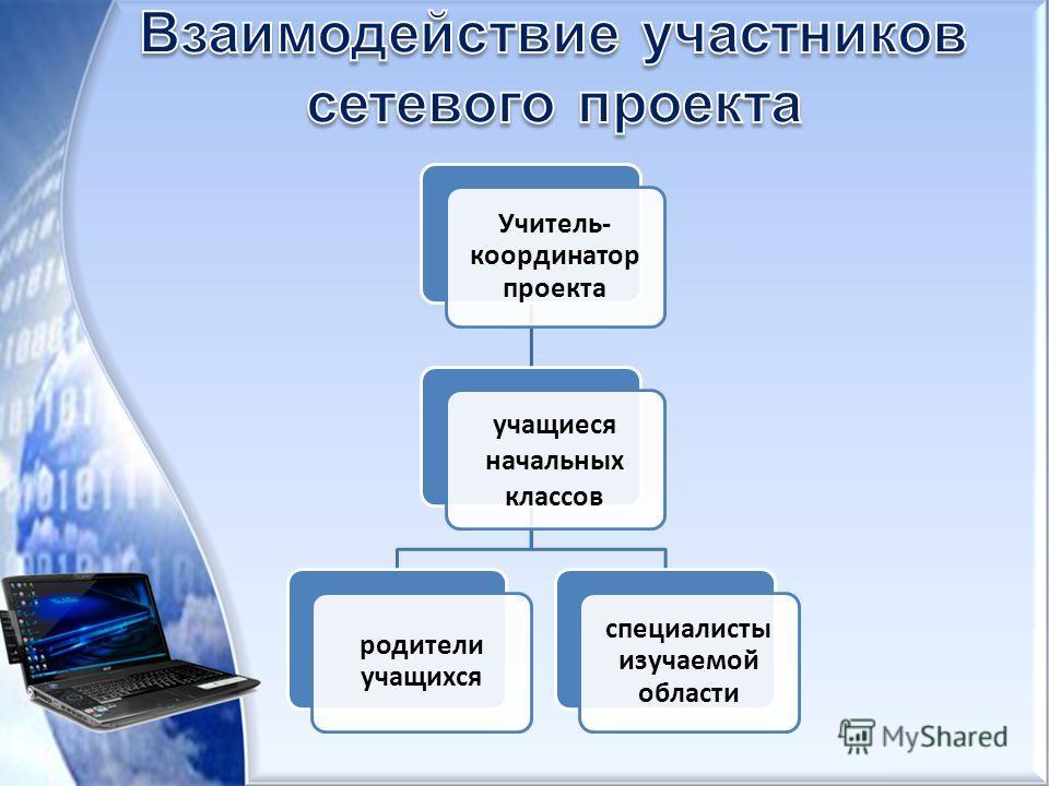 Учитель- координатор проекта учащиеся начальных классов родители учащихся специалисты изучаемой области