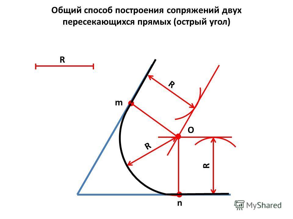 m n Общий способ построения сопряжений двух пересекающихся прямых (острый угол) R R R О R
