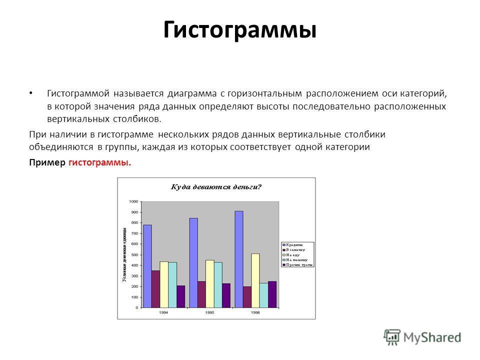 Гистограммы Гистограммой называется диаграмма с горизонтальным расположением оси категорий, в которой значения ряда данных определяют высоты последовательно расположенных вертикальных столбиков. При наличии в гистограмме нескольких рядов данных верти